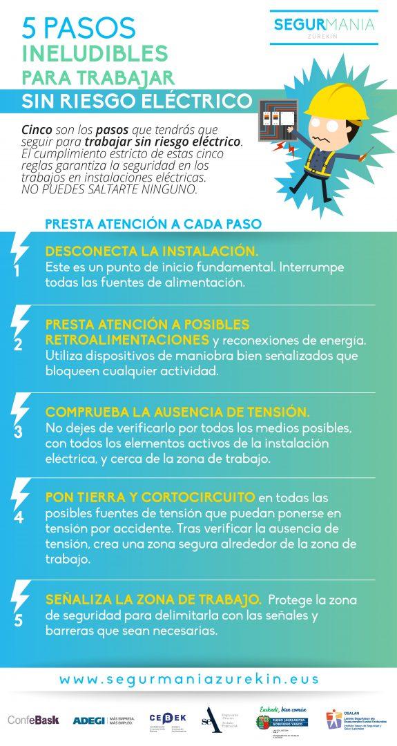 Segurmanía Segurmania riesgo eléctrico infografía